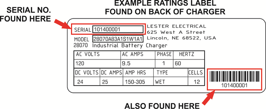 Serial number location on ratings label