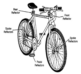 Illustration of a bicycle and its parts