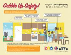 Gobble Up Safety!
