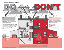 Hurricane Safety: You Have The Power To Prepare